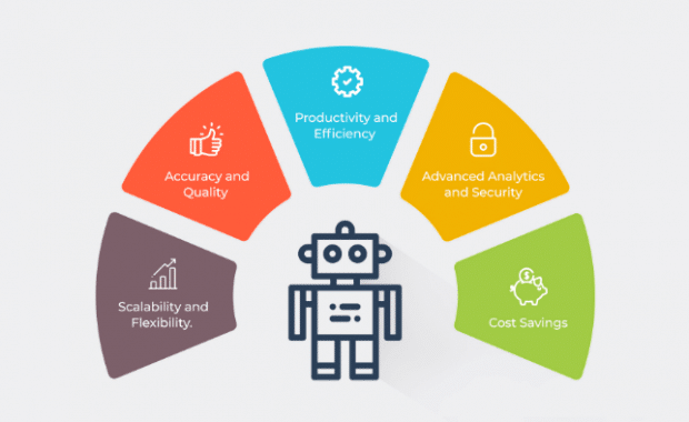what does rpa stand for