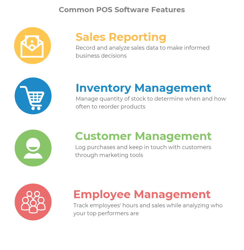 POS Software Features